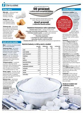 Čím sladíme?