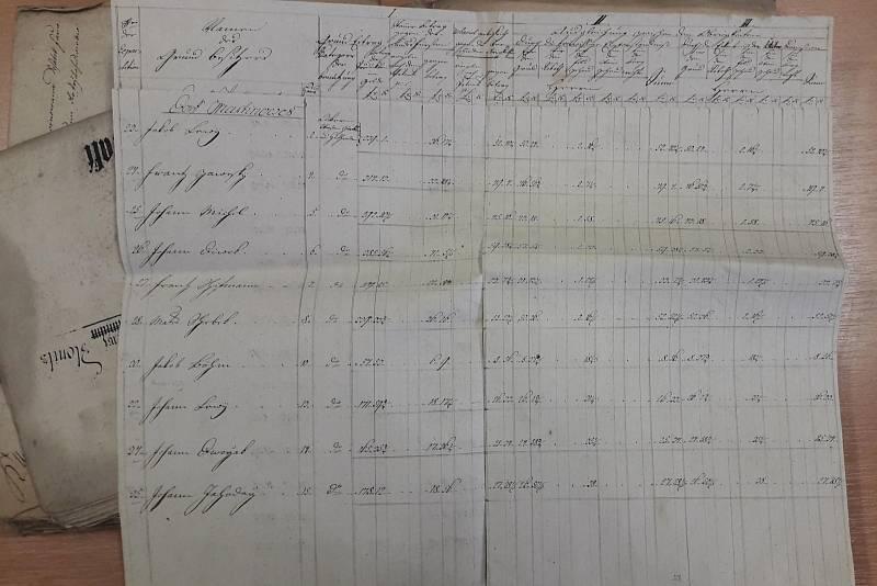 Sedláci a chalupníci z Martiněvsi v dokumentu, na nichž jsou zaznamenány výnosy a odvody z jejich hospodářství. Jakub Levý je uveden na prvním řádku. Listiny jsou dnes uloženy ve Státním oblastním archivu v Praze