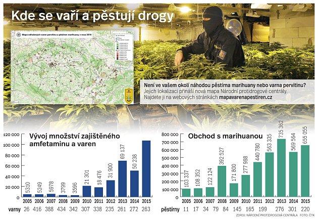 Kde se vaří a pěstují drogy