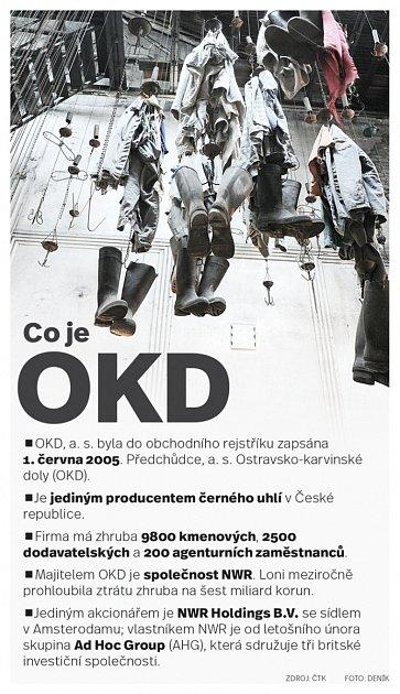 Co je OKD?