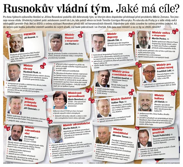 Rusnokův vládní tým. Jaké má cíle?