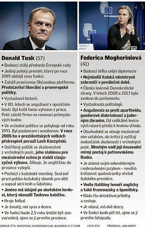 Donald Tusk a Federica Mogheriniová
