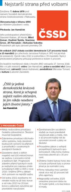 Grafika, volby ČSSD