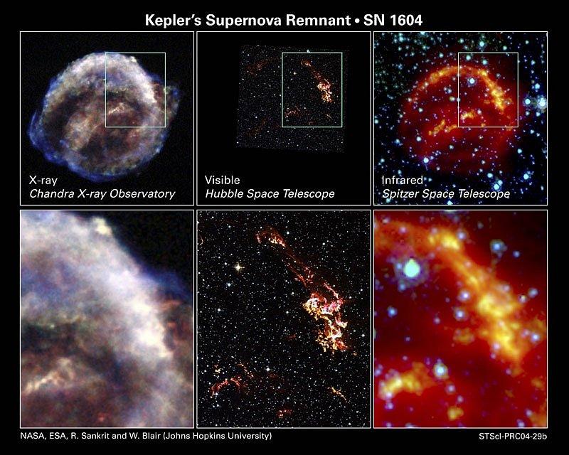 Tyto snímky představují záběry zbytků Keplerovy supernovy pořízené za pomoci rentgenového záření, viditelného světla a infračerveného záření. Každá barva reprezentuje jinou oblast elektromagnetického spektra