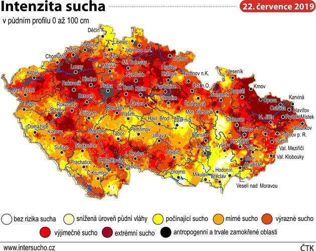 Intenzita sucha vpůdním profilu 0až 100cm - údaje k22. červenci 2019