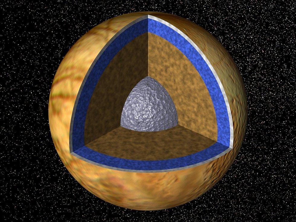 Řez měsíce Europa. Malé kovové jádro obklopuje led.