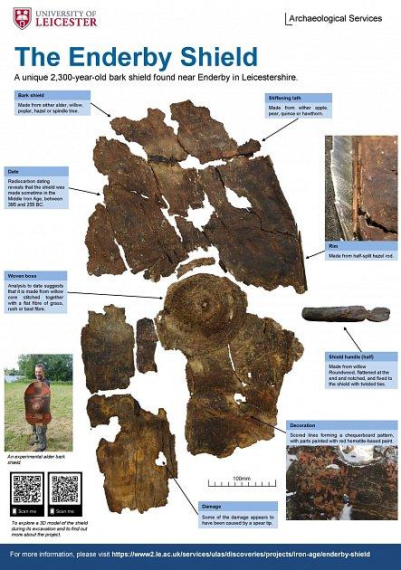 Britští archeologové objevili unikátní štít zdoby železné