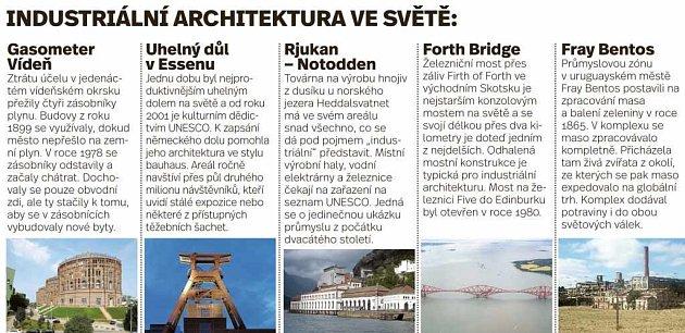 Infografika - industriální architektura ve světě
