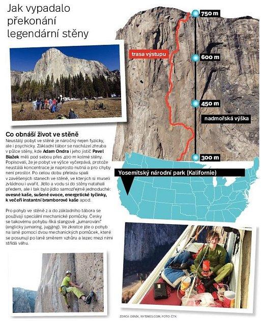 Jak Adam Ondra pokořil legendární stěnu Dawn Wall vYosemitském národním parku.