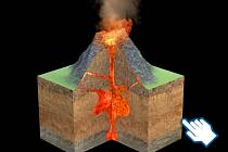 Infografika - Které sopky mají na svědomí nejvíce lidských životů? A jak vůbec dochází k sopečné erupci? Odpovědi přináší tato infografika.