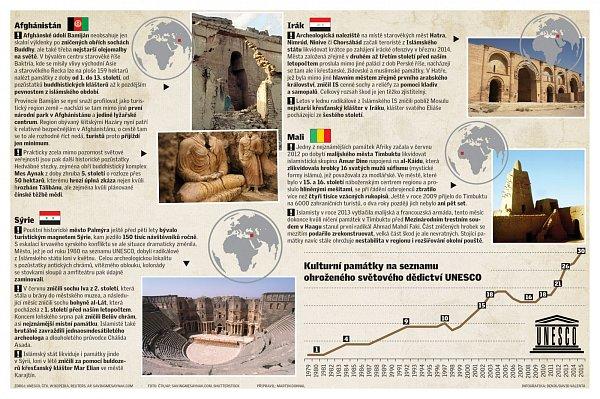 Kulturní památky na seznamu UNESCO.