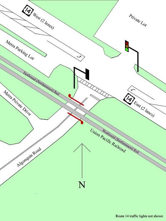 Schéma nebezpečného křížení železniční a silniční trati