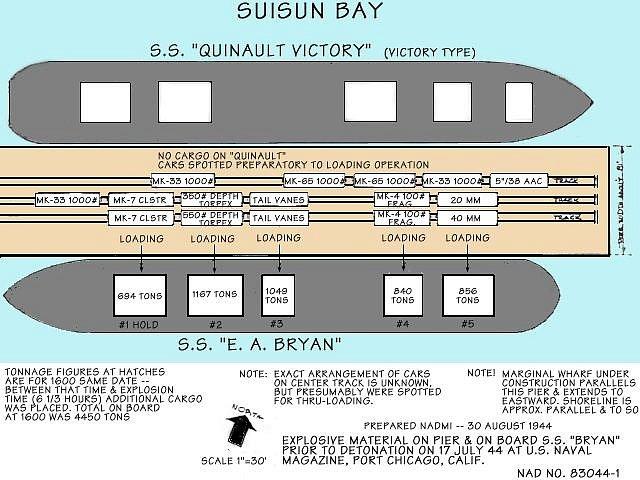 Grafická rekonstrukce mola, nákladních vagonů a lodí v Port Chicago těsně před výbuchem, spolu s odhadem typu a hmotnosti nákladu