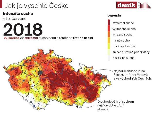 Jak je vyschlé Česko.
