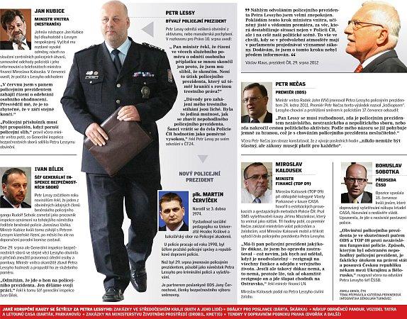 Policejní prezident Petr Lessy skončil včele policie a byl zbaven služebního poměru.