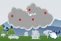 Co způsobuje hromy a blesky?
