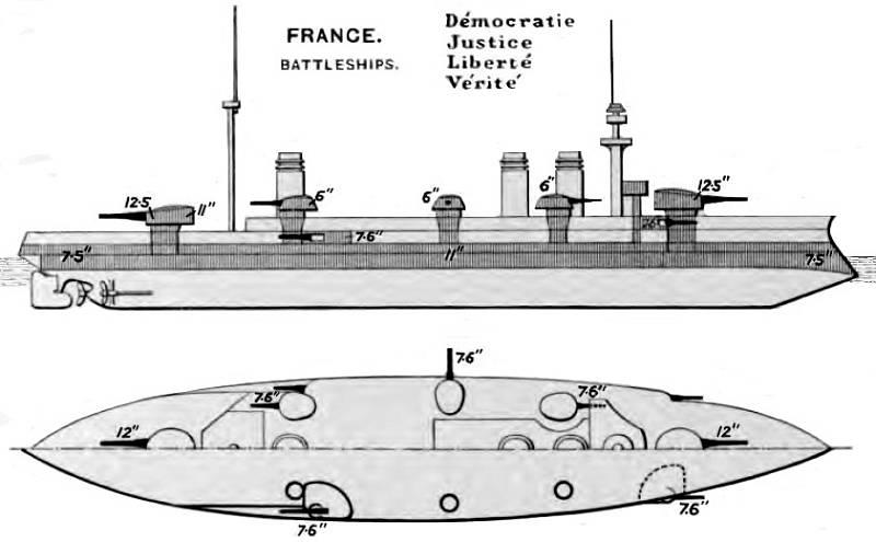 Schéma výzbroje bitevní lodi Liberté