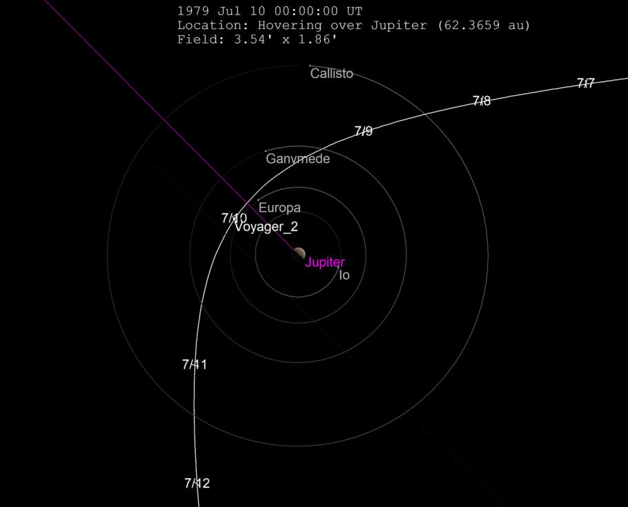 Průlet Voyageru 2 kolem Jupitera v červenci 1979.