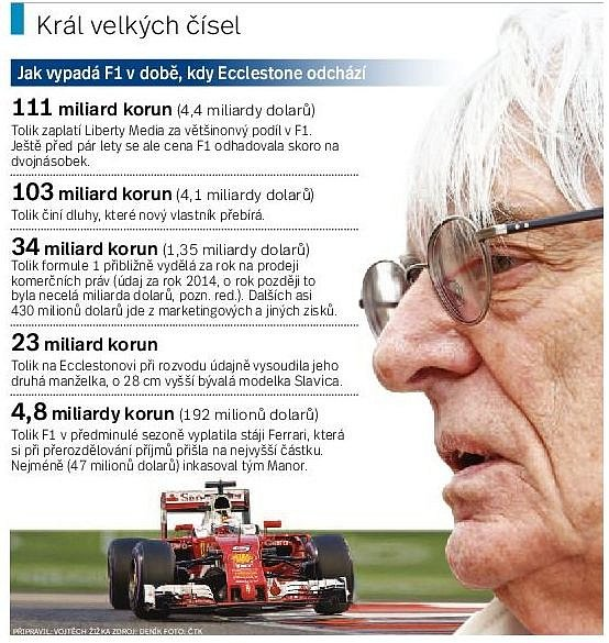 Bernie Ecclestone ve formuli 1.