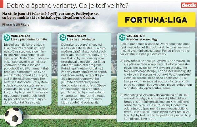 Varianty pro Fortuna ligu.