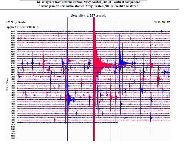 Země na Chebsku se znovu otřásla. Zemětřesení mělo sílu 3,2 stupňů Richterovy škály. Ilustrační snímek.