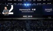 Představení operačního systému Harmony