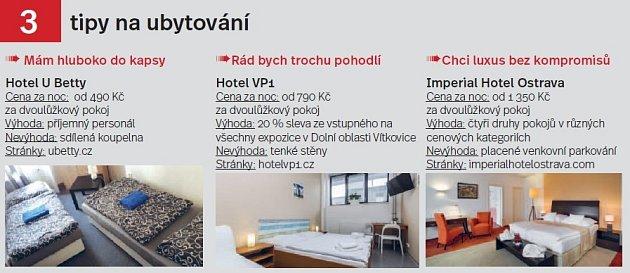 Ostrava, tipy na ubytování