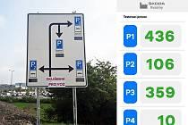 MOTORISTŮM pomohou u Škodovky zaparkovat jak tabule, tak i chytrá aplikace.