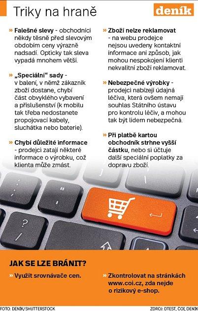 E-shopy - Infografika