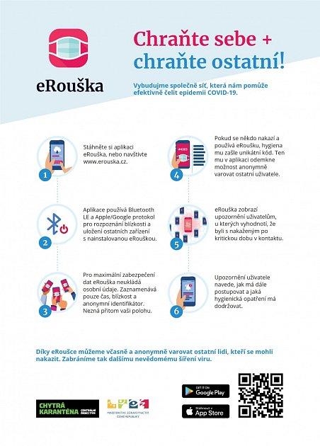 Jak funguje aplikace eRouška