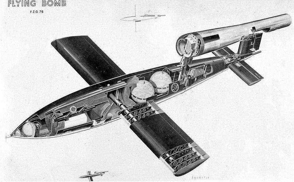 Průřez raketou V-1