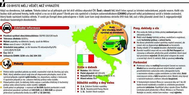 Cestujeme do Itálie.