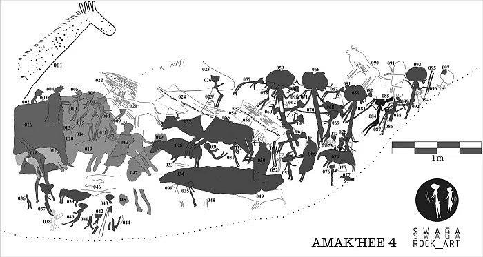 Rozvržení kreseb v jeskyni podle polského archeologa Macieje Grzelczyka
