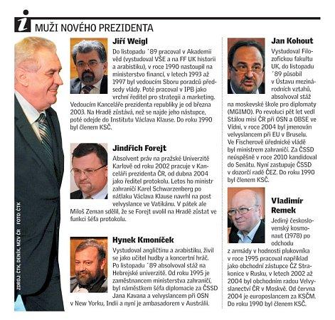 Muži nového prezidenta.