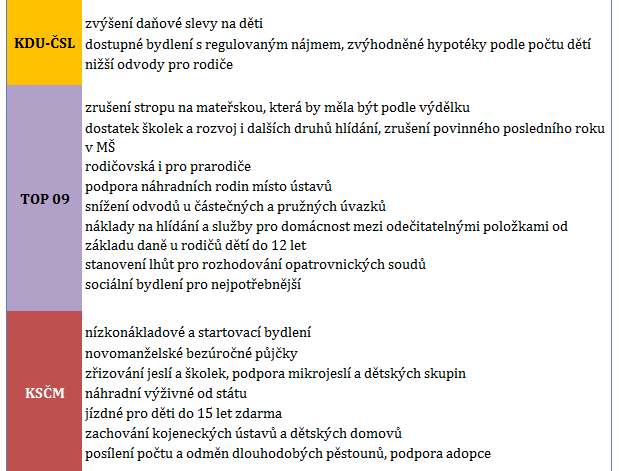 Online pujcky česká třebová