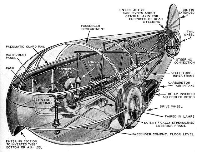 Vzácný Dymaxion zroku 1933.