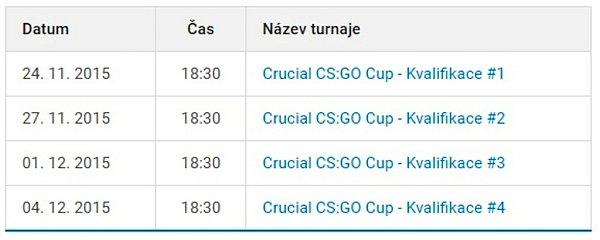 Turnaj CS:GO Cup.