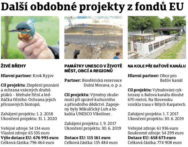 Podobné projekty podpořené zprostředků fondů EU