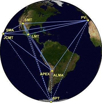 Mapa teleskopů zapojených do projektu Event Horizon Telescope