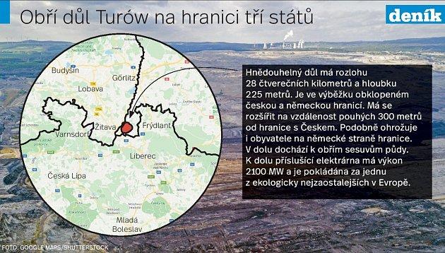 Uhelné elektrárny - Infografika
