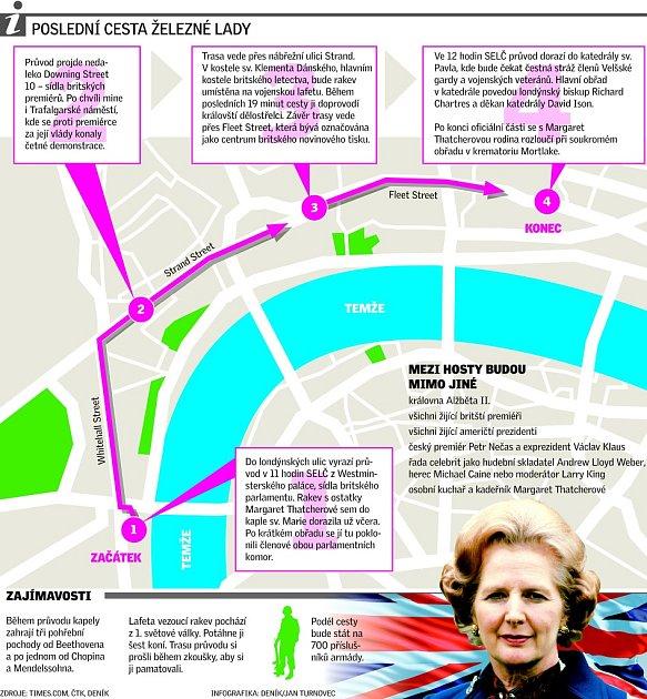 Poslední cesta Margaret Thatcherové.