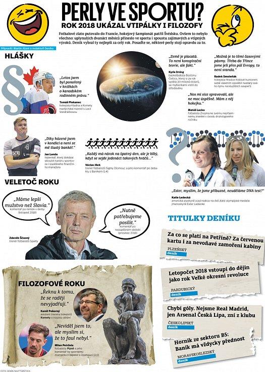 Vtipné hlášky a titulky ve světě sportu 2018.