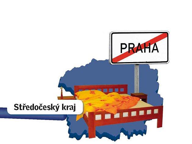 Zobrazení středních Čech jako noclehárny