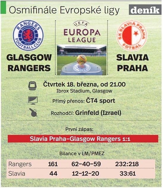 Slavia - Infografika