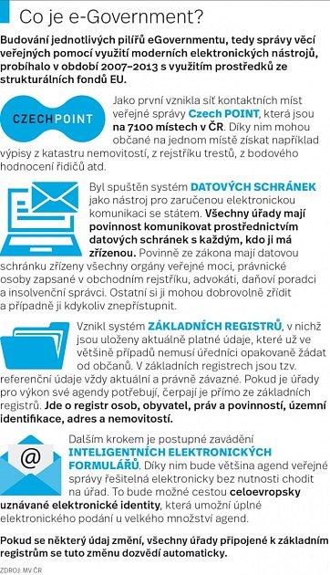 Co je to e-Government?