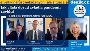 Unikátní debata Deníku. Tentokrát s Andrejem Babišem, Ivanem Bartošem a Petrem Fialou na téma covid.