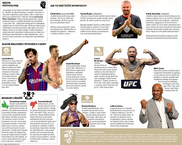 Jaký význam má tetování usportovců?