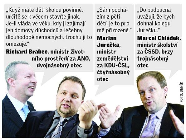 Plodní ministři