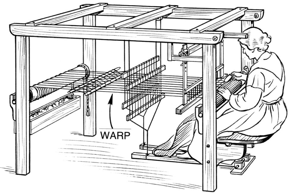 Ukázka práce na tkalcovském stavu, jenž byl součástí vybavení nejedné chalupy