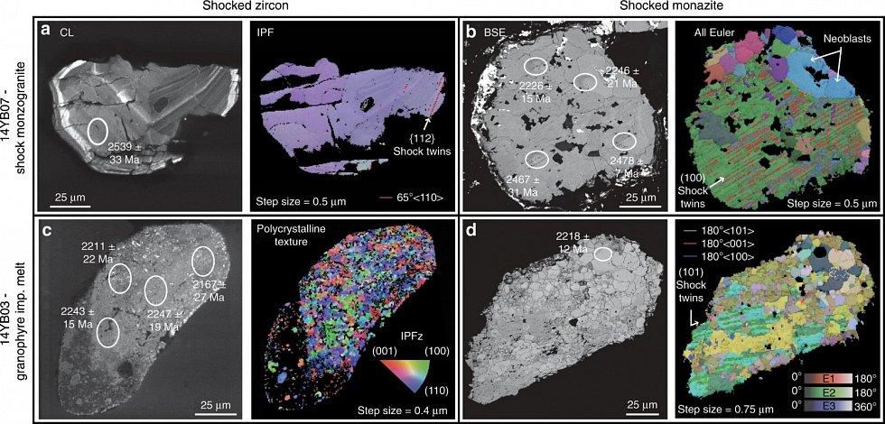 Vědci objevili nejstarší kráter, který vznikl dopadem asteroidu. Nachází se v Austrálii